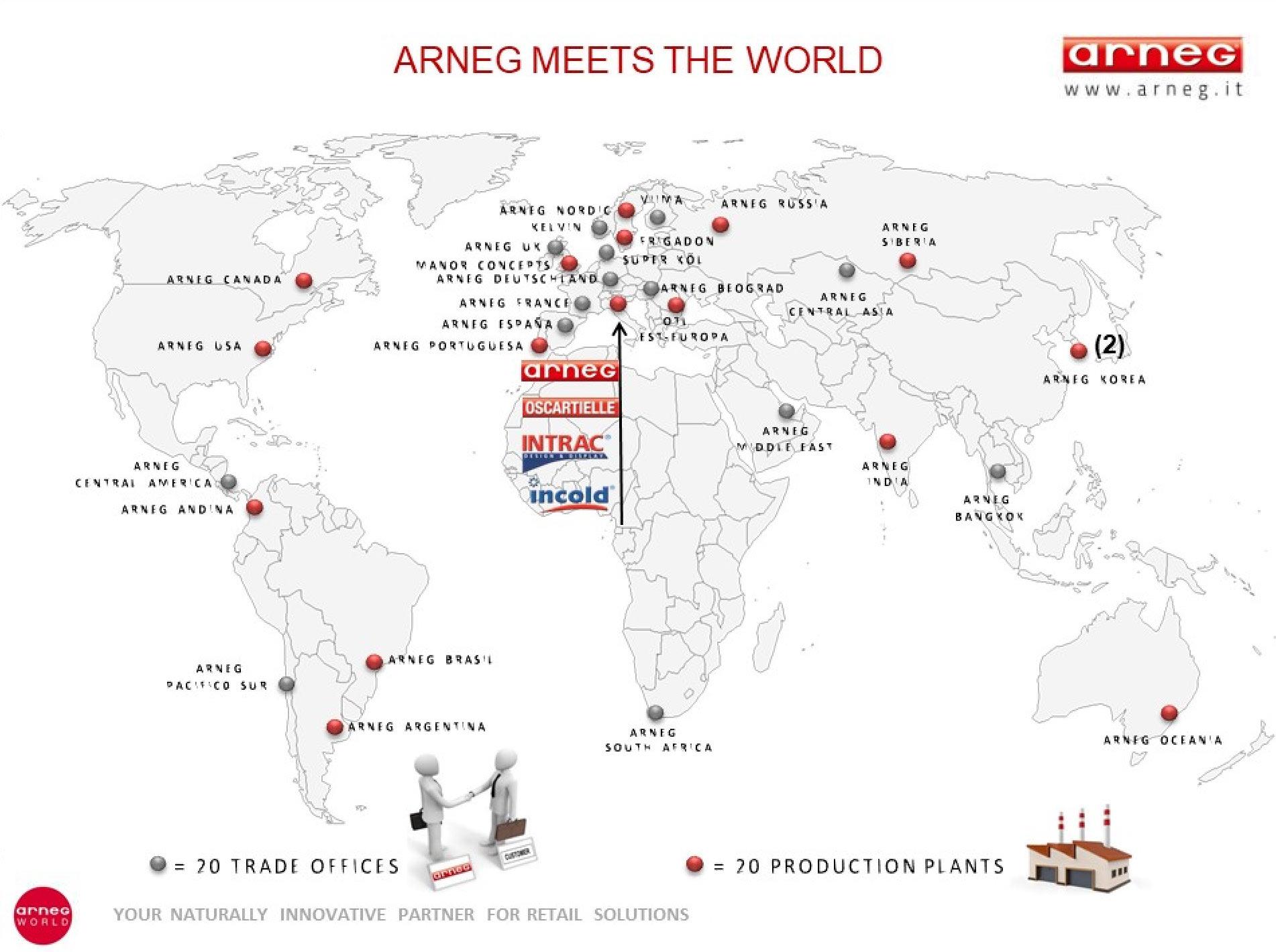 Arneg World -tehtaat.